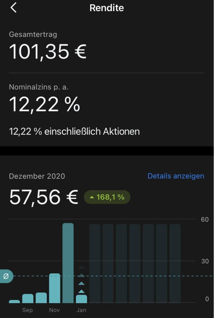 Mintos - Einnahmen - Dezember 2020